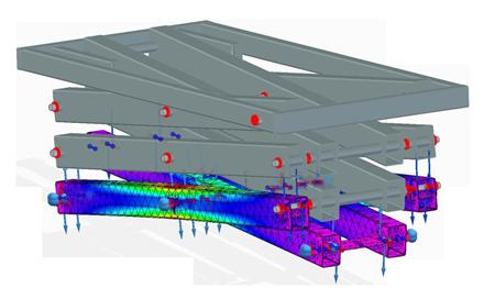 FEM analyse schaarlift