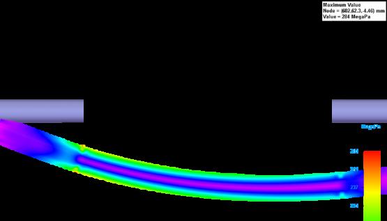 Sterkteberekening buisprofiel - 800